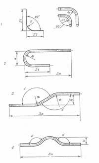Види загинів труб: 1 - відводи; 2 - калач; 3ккачка; 4 - скоба