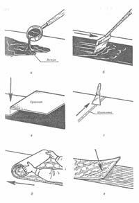 Асноўныя аперацыі па настилке лінолеўма на оргалит: а - нанясенне на падлогу гарачага бітуму; бы - разравнивание бітуму; у - кладка оргалита; г - шпатлёўка расколін паміж лістамі оргалита; д - раскочванне рулона; е кладка выраўнаванага лінолеўма на мастику;