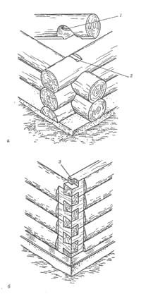 Рубка стен: а - `в обло`; б – `в лапу`; 1 – гнездо; 2 – шип; 3 – коренной шип