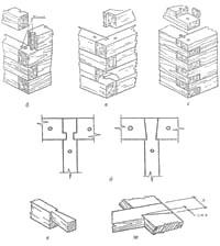 Типы соединений брусчатых стен: б – шпонкой; в – на коренной шип; г – `вполдерева`; д – соединение на коренной шип стены с простенком; е, ж – то же, `сковороднем` и `полусковороднем`
