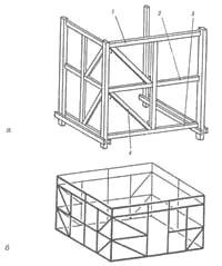 Типы деревянных перегородок: а – из кругляка или бруса; б, в – дощатые; 1 – обвязка; 2 – штукатурка; 3 – дранка; 4 – кругляк; 5 – рейка; 6 – доска; 7 - треугольная рейка
